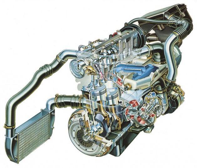 Турбодизельный двигатель с интеркулером в разрезе