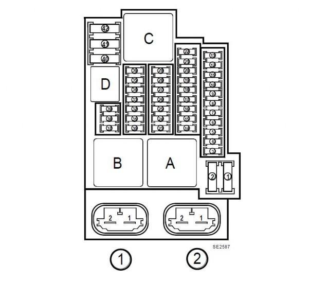 БП Рено, расположенный в салоне