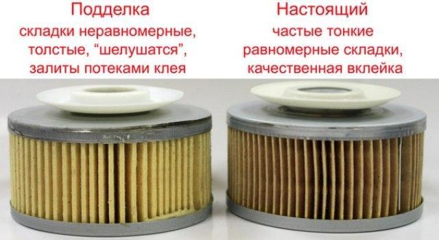 Оригинальный и поддельный фильтрующие элементы