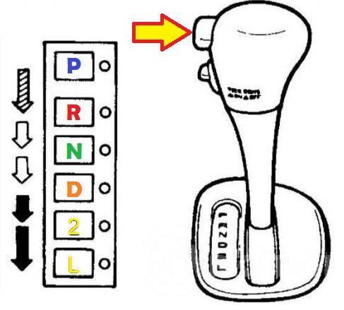 Селектор переключения передач автоматической коробки (схема)