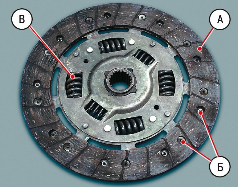 Образец изношенного ведомого диска