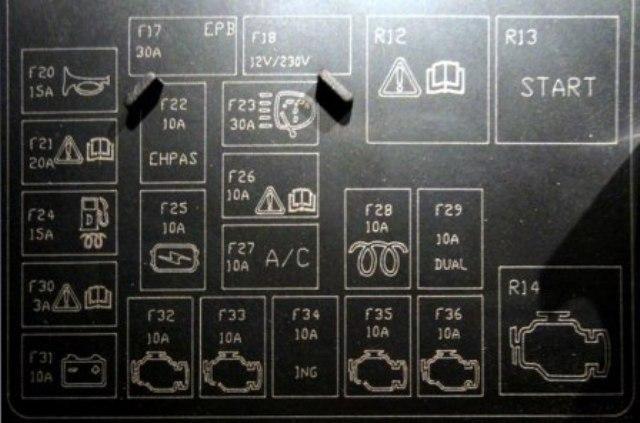 Схема расположения на крышке