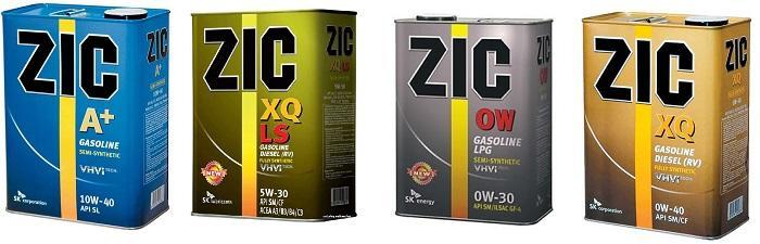 Продукция компании ZIC