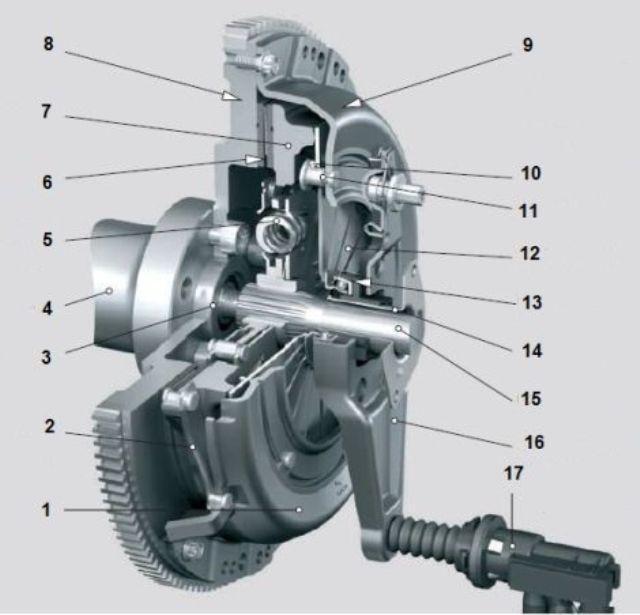 Однодисковый агрегат авто
