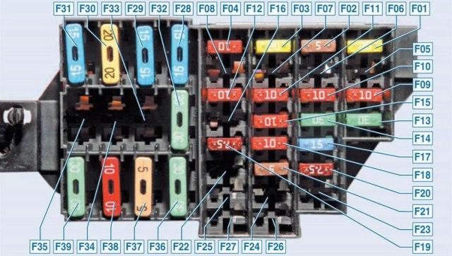 Схема устройства, которое находится в салоне автомобиля