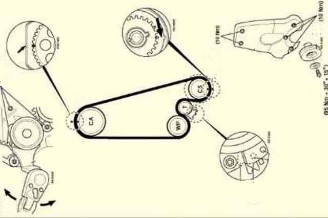 Схема расположения меток и роликов