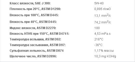 Таблица технических характеристик 300v power