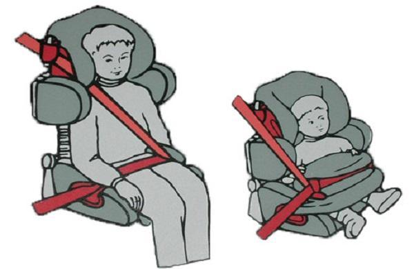 Правильная фиксация маленьких пассажиров