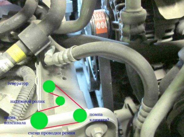 Ремень генератора форд фокус 2 13 фотография