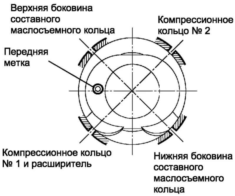 Схема расположения изделий
