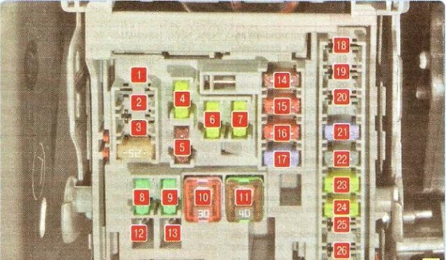Схема блока предохранителей в