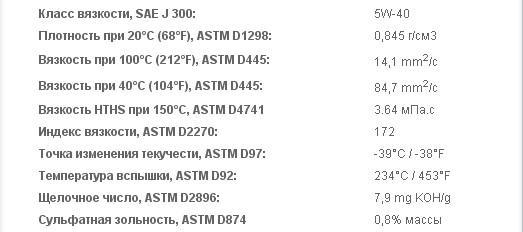 Таблица технических параметров газосмазочного материала X-clean 5W-40