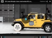 Краш-тест Jeep Wrangler 4-door small overlap 2008 и 2015 (IIHS )