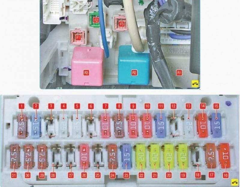 Схема цифровых обозначений реле и плавких элементов электрической цепи, расположенных внутри транспортного средства