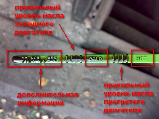 Проверка уровня жидкости по щупу