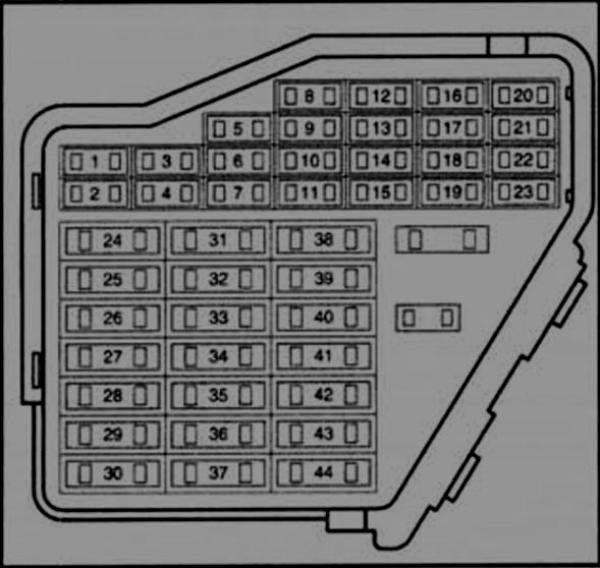 Блок предохранителей на Пассатах Б3—Б5