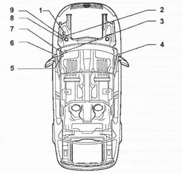 Схема расположения всех БП в VW B6 и B7