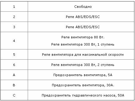 Схема назначения деталей, отвечающих за этот прибор