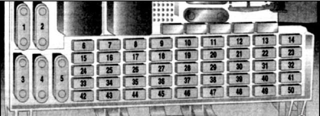 Схема блока для автомобиля Опель Астра