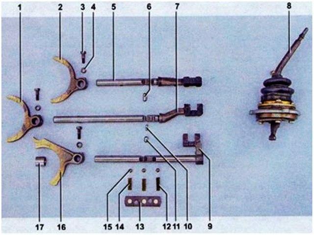 Механизм переключения передач на классических моделях ВАЗ