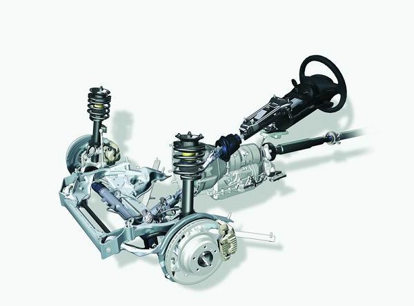 Рулевая система авто