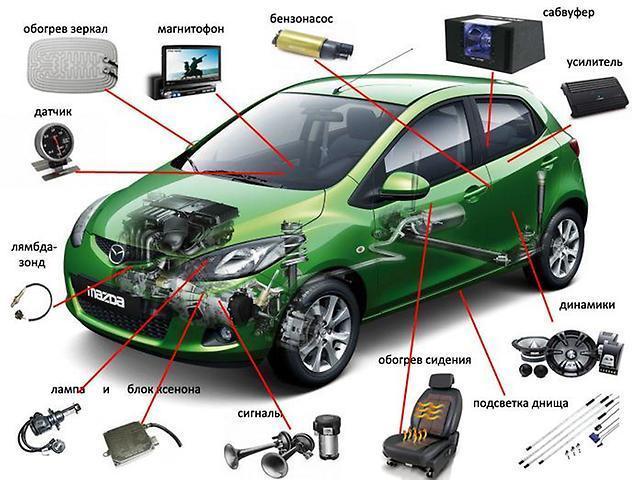 Система автоэлектрики транспортного средства