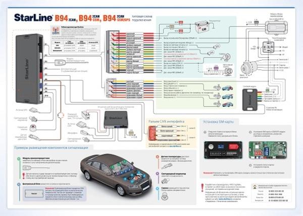 Схематическое описание, как правильно произвести монтаж системы