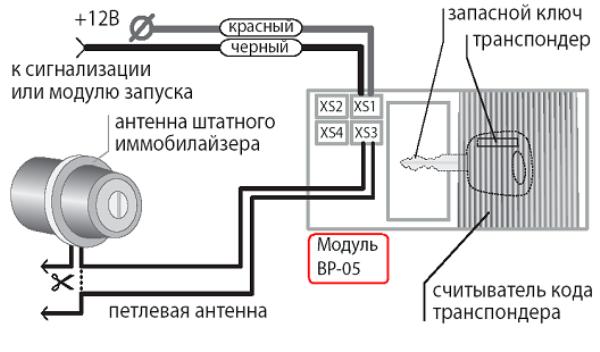 Схема подключения устройства обхода