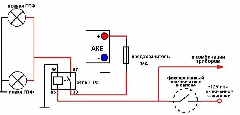 Схема подсоединения противотуманной оптики