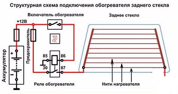 Схема подключения устройства нагревателя