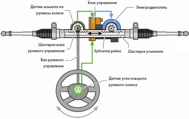 Схема стандартного усилителя