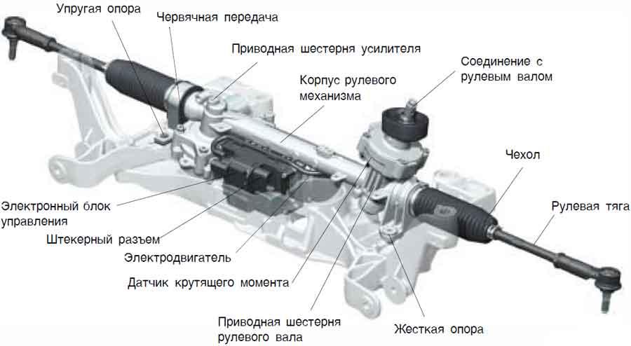Схема узла ЭУР