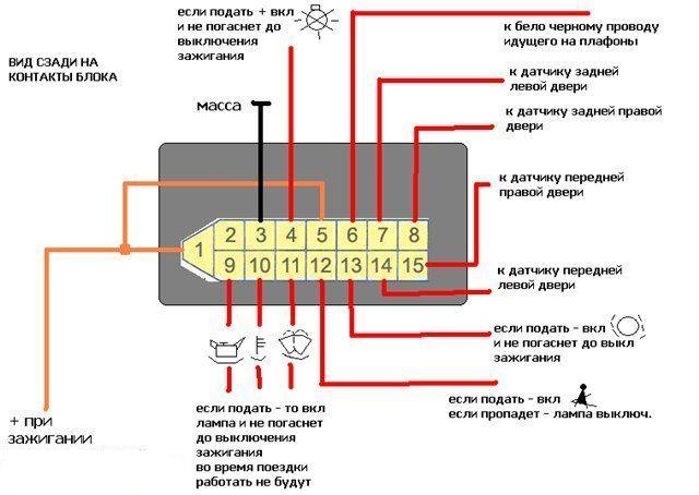 Схема подключения проводов к разъему