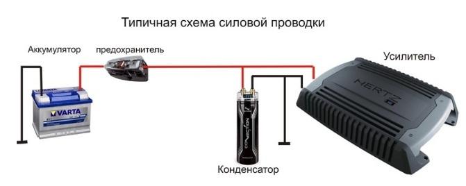 Схема подключения устройств к аудиосистеме
