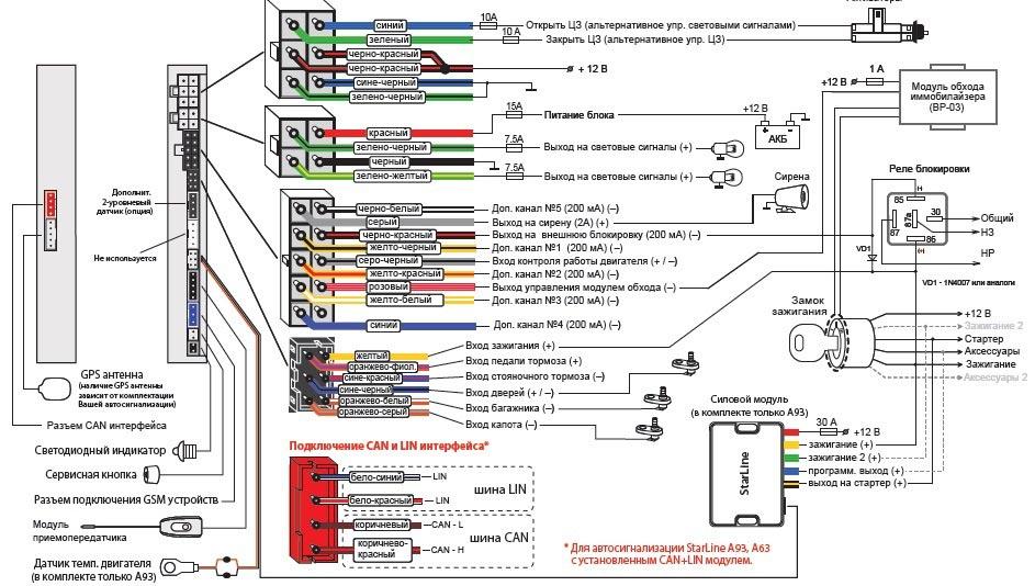 Схема для установки сигналки