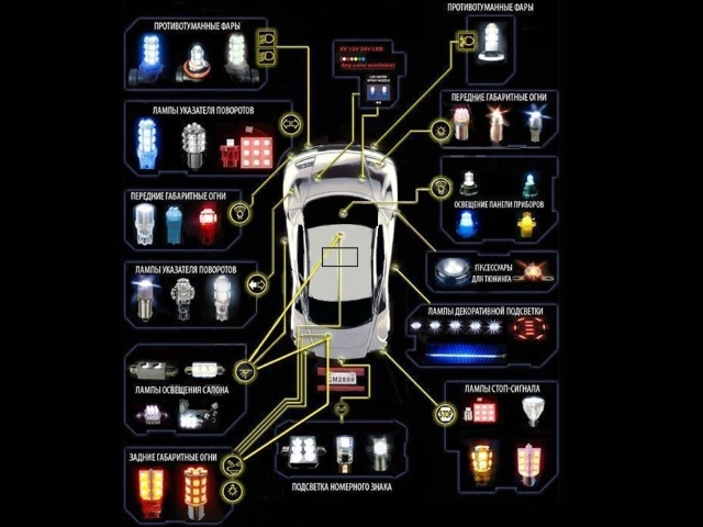 Обозначение оптики транспортного средства