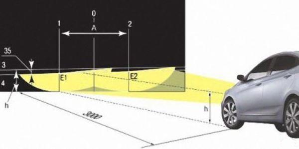 Схема регулировки света оптики в Солярисе