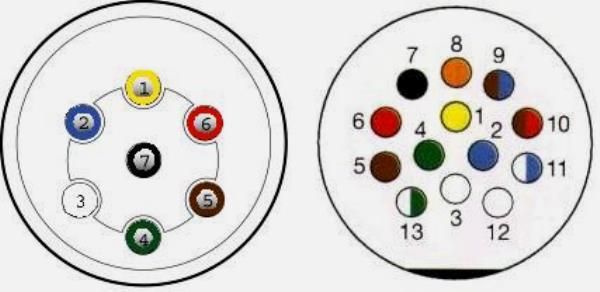 Схемы 7- и 13-контактных устройств для подсоединения проводки прицепа автомобиля