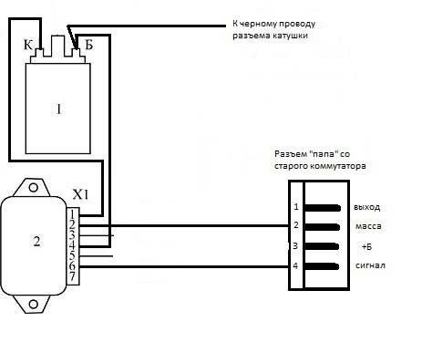 Схема коммутатора и катушки на автомобилях ВАЗ 2109, 2108, 21099