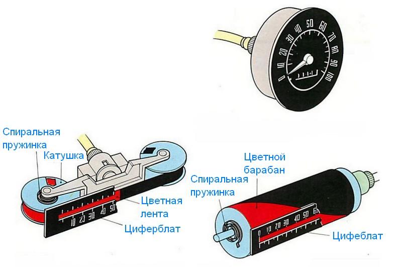 Устройство электронного типа