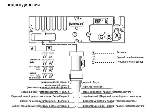Схема подключения автомагнитолы Mystery