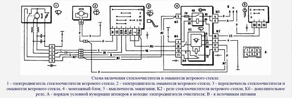 Схема стеклоочистителя на ВАЗ 2110