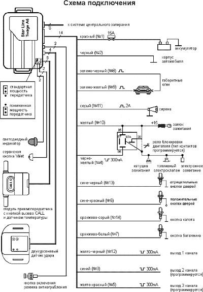 Схема подключения сигнализации Starline A6
