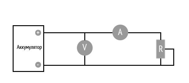 Простейшая схема устройства измерителя