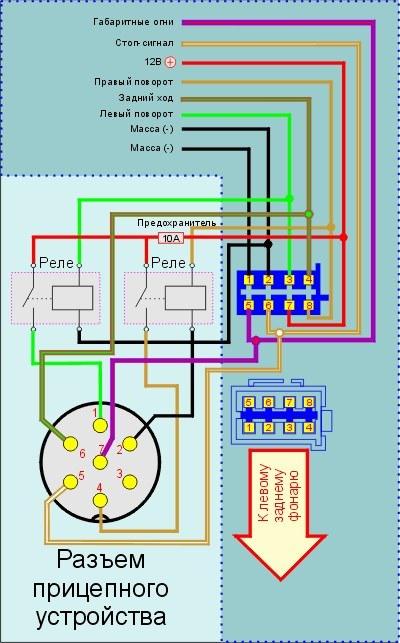 Схема для подсоединения конструкции к розетке авто