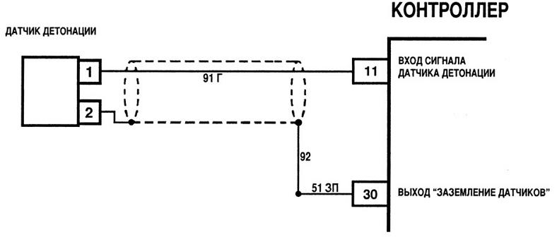 Поступление сигнала ДД на контроллер