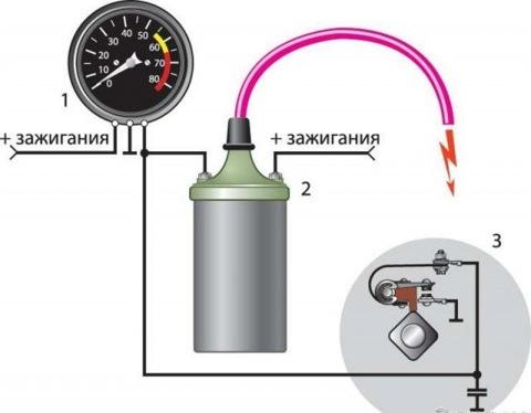 Схема регулировки по тахометру