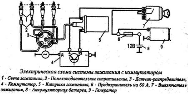Электросхема СЗ транспортного средства ГАЗ-53