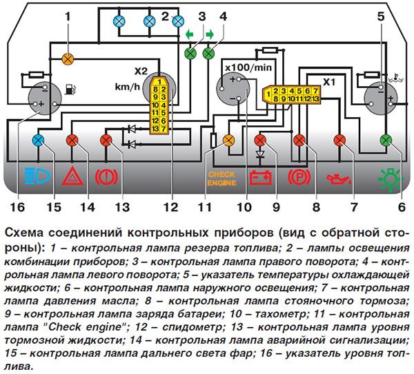 Распиновка проводов приборной панели
