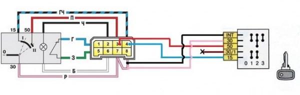 Схема подключения ЗЗ в автомобиле ВАЗ 2110
